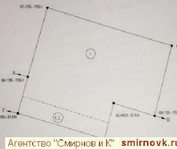 Продажа участка Репино, Приморское ш.