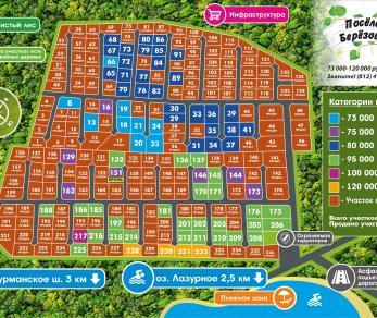 Продажа участка КП Березовка, участок 168