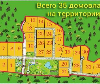 Продажа участка КП Малинки