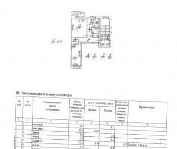 Продажа квартиры Пушкин, Кадетский бул., д.19