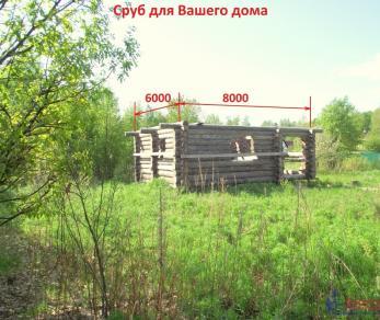 Продажа участка Глебычево