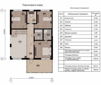 Проект дома КП-010, 242 м2