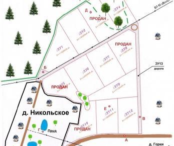Продажа участка Никольское