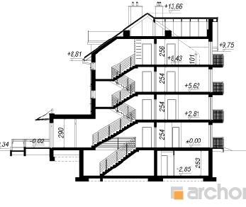 Проект  Дом у бульвара 15, 1027 м2