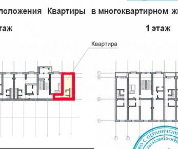 Продажа квартиры Мистолово, д.2
