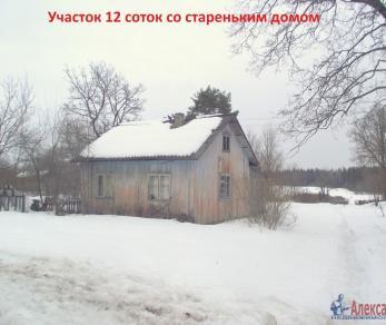 Продажа участка Кондратьево