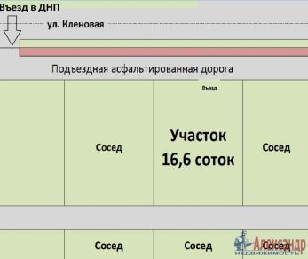 Продажа участка Стрельцово