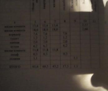 Продажа квартиры Колтуши пос., Верхняя ул., д. 10