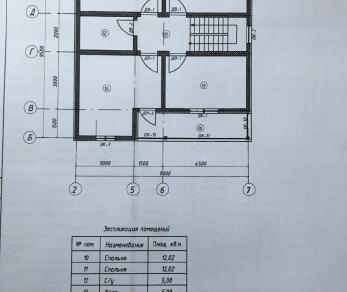 Продажа участка Первомайское
