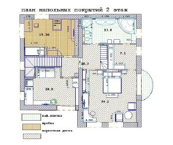 Продажа дома Корабсельки