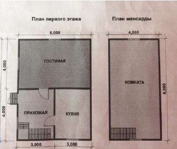 Продажа дома деревня Лопухинка, деревня Лопухинка