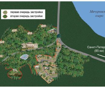 Коттеджный поселок Поместье Кучерово