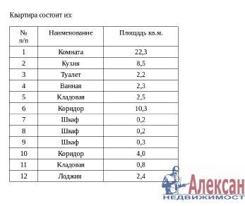 Продажа квартиры Выборг, Кутузова бул., д.11