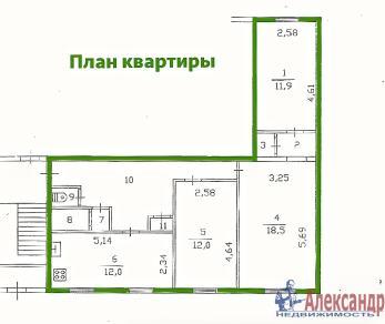 Продажа квартиры Романовка пос., Дорога жизни ш., д. 30