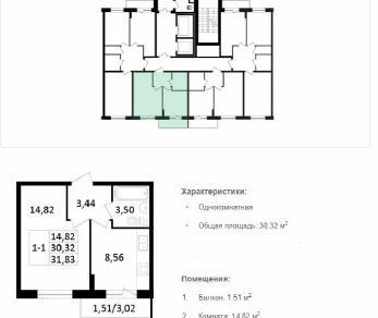 Продажа квартиры поселок Мурино, Охтинская аллея, д. 14