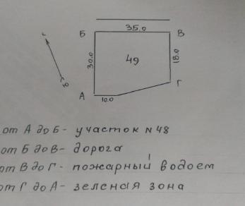 Продажа участка Ижора снт., Ижора СНТ