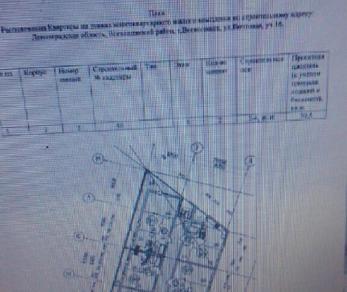 Продажа квартиры Всеволожск, Бибиковская ул., д.17