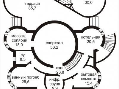 Продажа дома/коттеджи 1000 м2 Всеволожск, Октябрьский пр.