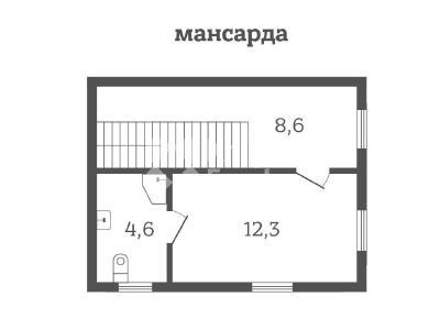 Продажа дома/коттеджи 250 м2 Молодежное пос.